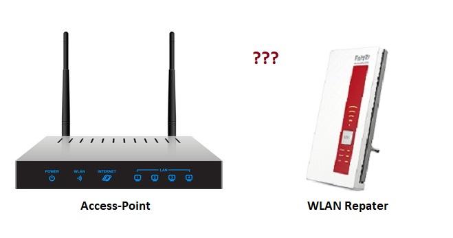 Unterschied zwischen WLAN Repeater und Access Point?